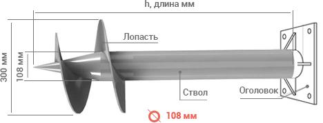 свс 108